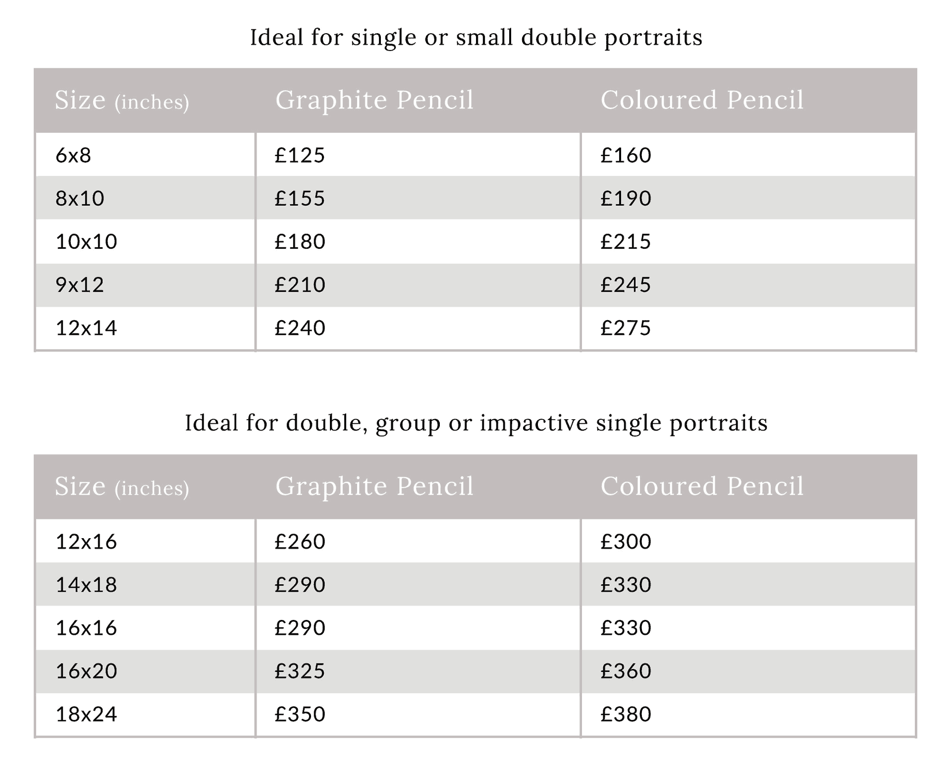 Prices for colour images starting from £99, and coloured from £120. Contact for more details.
